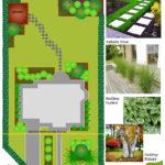 Ogród w Koszutach